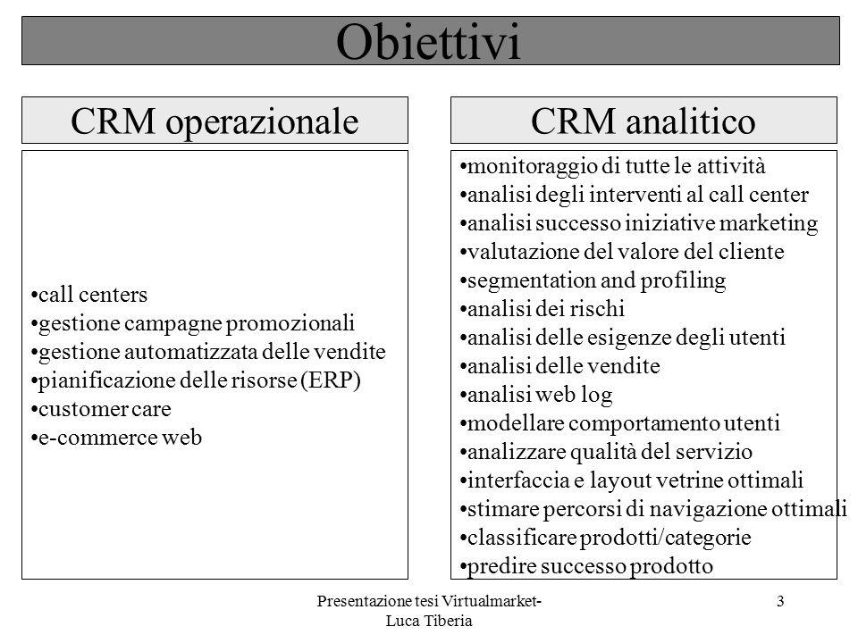 Presentazione tesi Virtualmarket- Luca Tiberia 3 Obiettivi CRM operazionaleCRM analitico call centers gestione campagne promozionali gestione automati