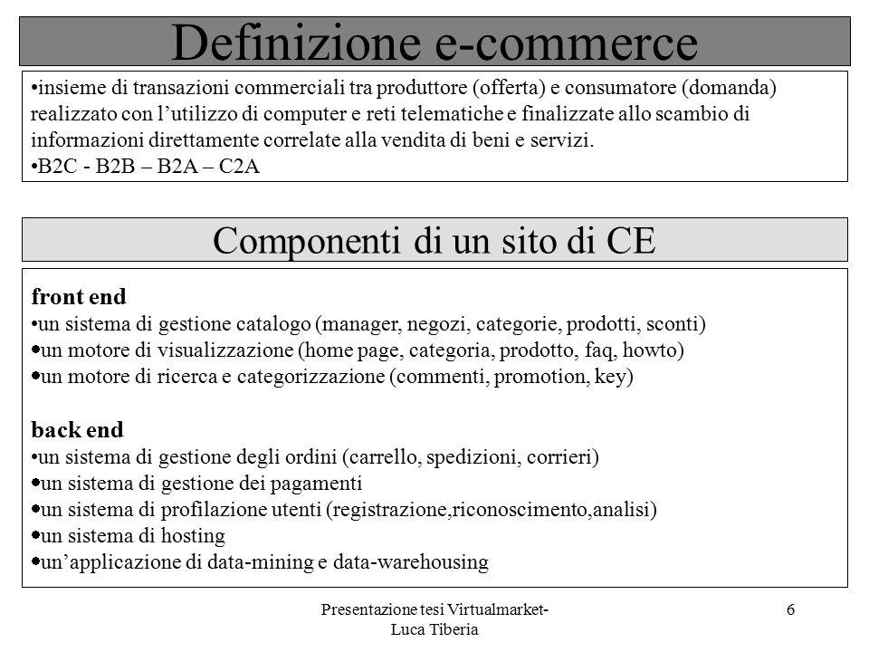 Presentazione tesi Virtualmarket- Luca Tiberia 6 Componenti di un sito di CE insieme di transazioni commerciali tra produttore (offerta) e consumatore