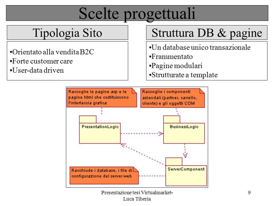 Presentazione tesi Virtualmarket- Luca Tiberia 9 Tipologia SitoStruttura DB & pagine Orientato alla vendita B2C Forte customer care User-data driven U