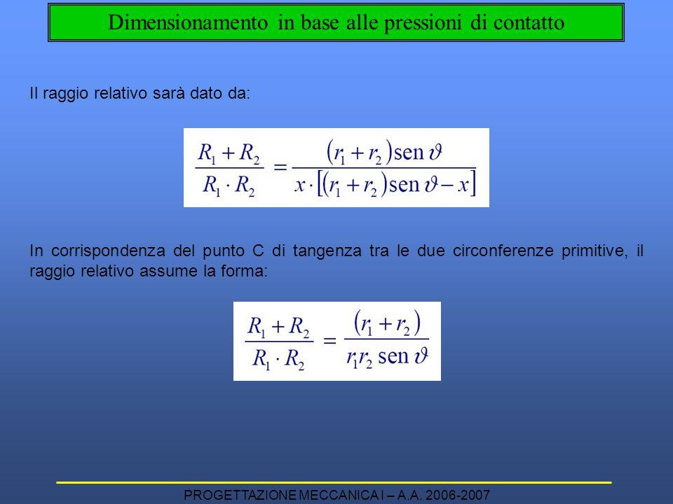 PROGETTAZIONE MECCANICA I – A.A. 2006-2007 Il raggio relativo sarà dato da: Dimensionamento in base alle pressioni di contatto In corrispondenza del p