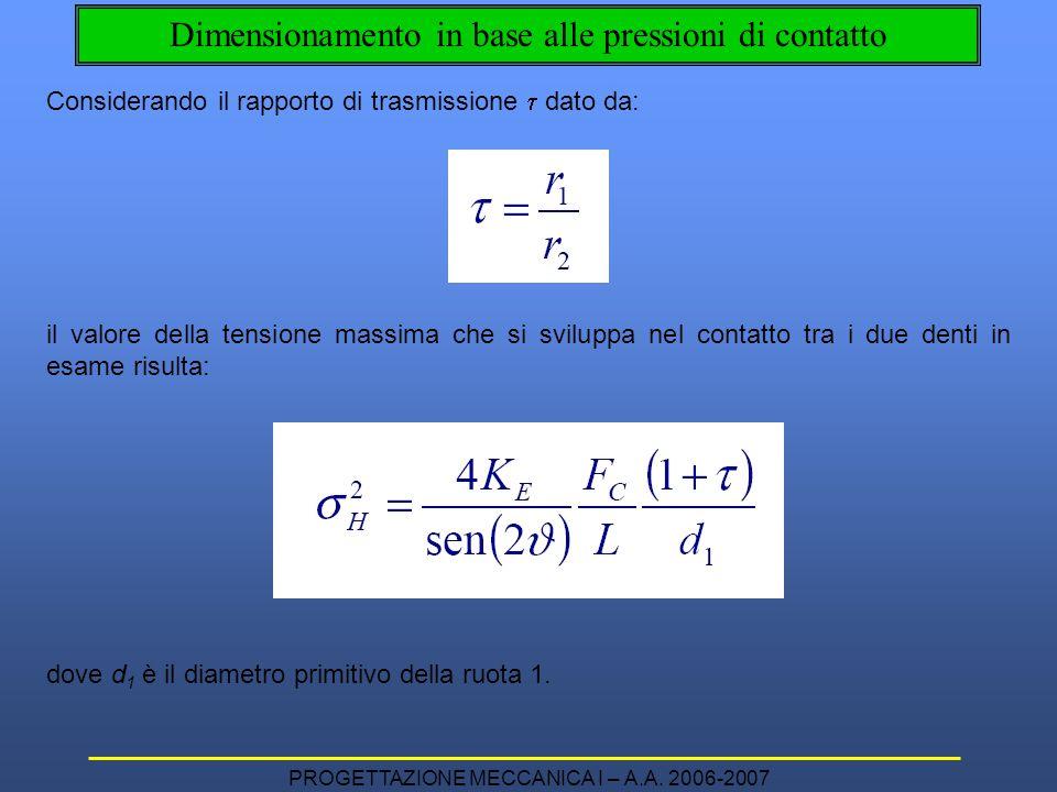 PROGETTAZIONE MECCANICA I – A.A. 2006-2007 Considerando il rapporto di trasmissione  dato da: Dimensionamento in base alle pressioni di contatto il v