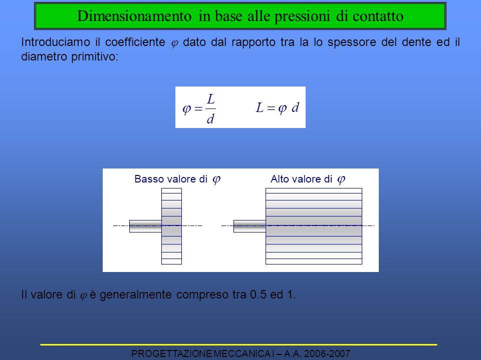 PROGETTAZIONE MECCANICA I – A.A. 2006-2007 Introduciamo il coefficiente  dato dal rapporto tra la lo spessore del dente ed il diametro primitivo: Dim