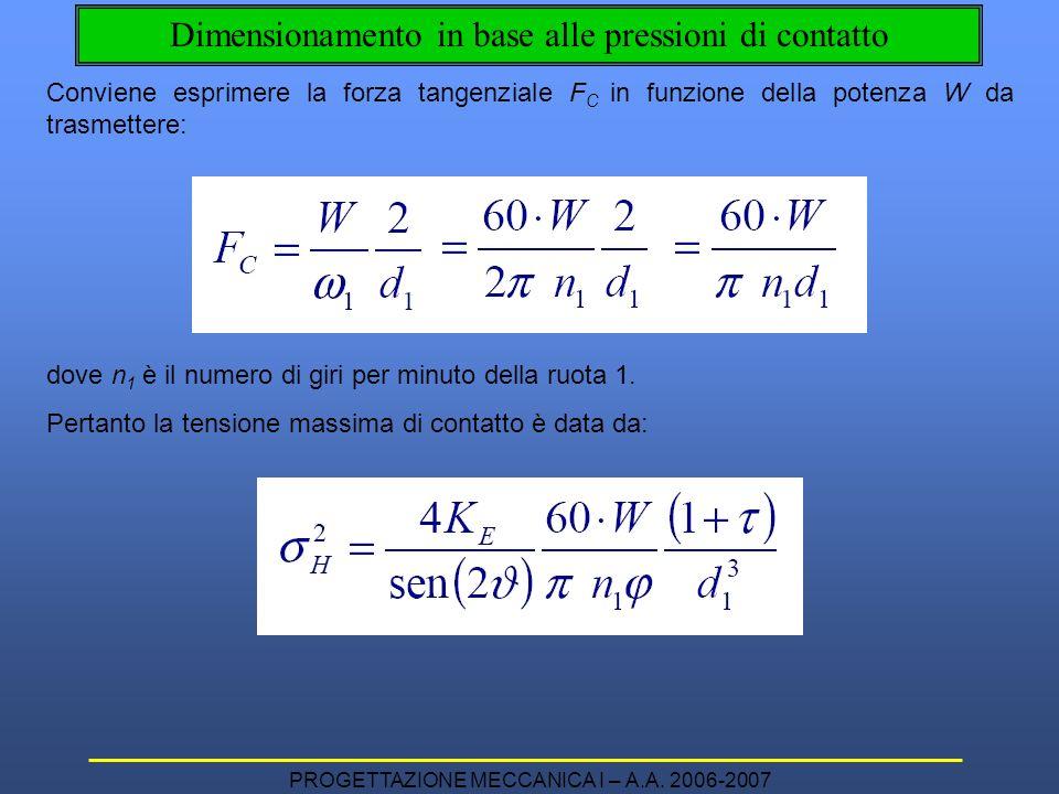 PROGETTAZIONE MECCANICA I – A.A. 2006-2007 Conviene esprimere la forza tangenziale F C in funzione della potenza W da trasmettere: Dimensionamento in