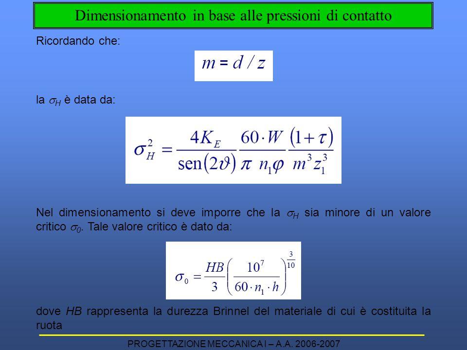 PROGETTAZIONE MECCANICA I – A.A. 2006-2007 Ricordando che: Dimensionamento in base alle pressioni di contatto la  H è data da: Nel dimensionamento si