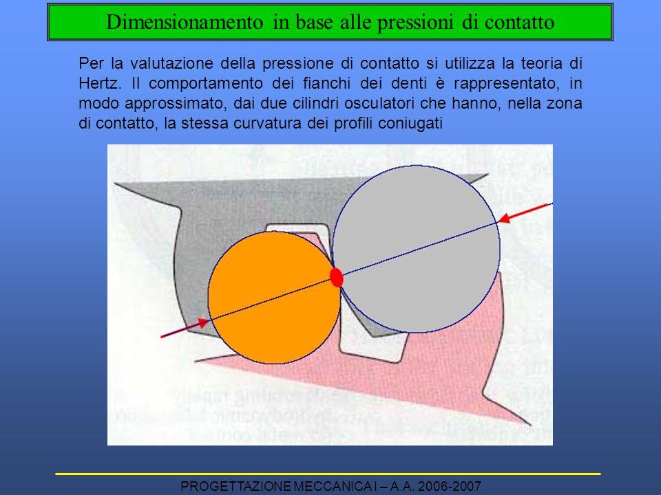 PROGETTAZIONE MECCANICA I – A.A. 2006-2007 Per la valutazione della pressione di contatto si utilizza la teoria di Hertz. Il comportamento dei fianchi