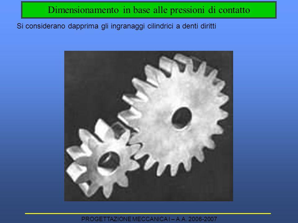 PROGETTAZIONE MECCANICA I – A.A. 2006-2007 Si considerano dapprima gli ingranaggi cilindrici a denti diritti Dimensionamento in base alle pressioni di