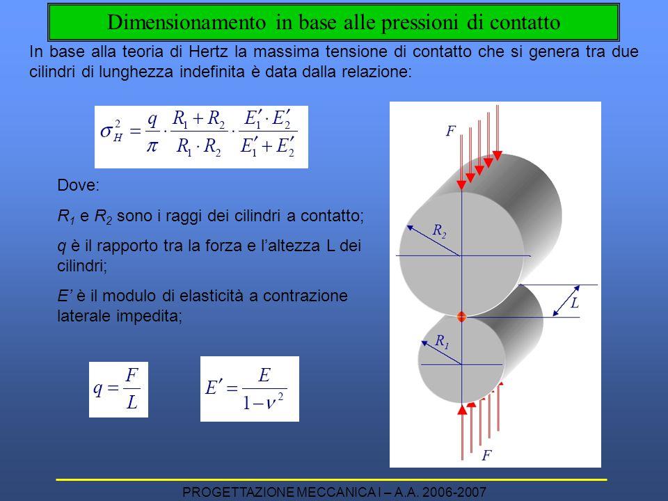 PROGETTAZIONE MECCANICA I – A.A. 2006-2007 In base alla teoria di Hertz la massima tensione di contatto che si genera tra due cilindri di lunghezza in