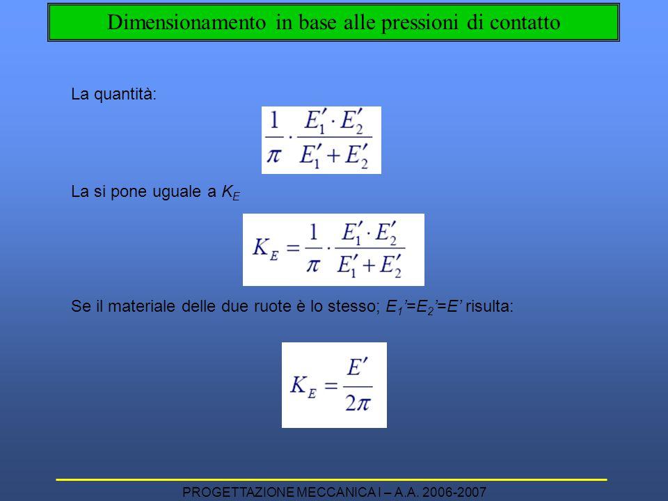 PROGETTAZIONE MECCANICA I – A.A. 2006-2007 La quantità: Dimensionamento in base alle pressioni di contatto La si pone uguale a K E Se il materiale del