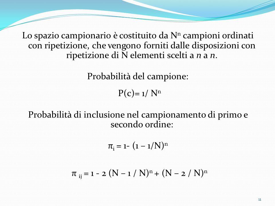 Lo spazio campionario è costituito da N n campioni ordinati con ripetizione, che vengono forniti dalle disposizioni con ripetizione di N elementi scelti a n a n.