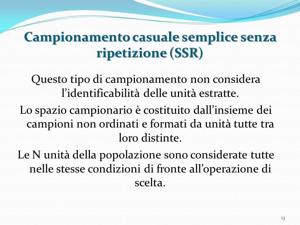 Campionamento casuale semplice senza ripetizione (SSR) Questo tipo di campionamento non considera l'identificabilità delle unità estratte.