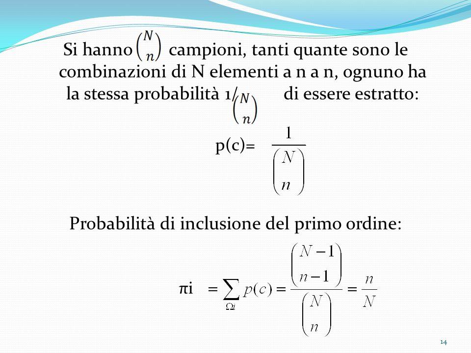 Si hanno campioni, tanti quante sono le combinazioni di N elementi a n a n, ognuno ha la stessa probabilità 1/ di essere estratto: p(c)= Probabilità di inclusione del primo ordine: πi 14