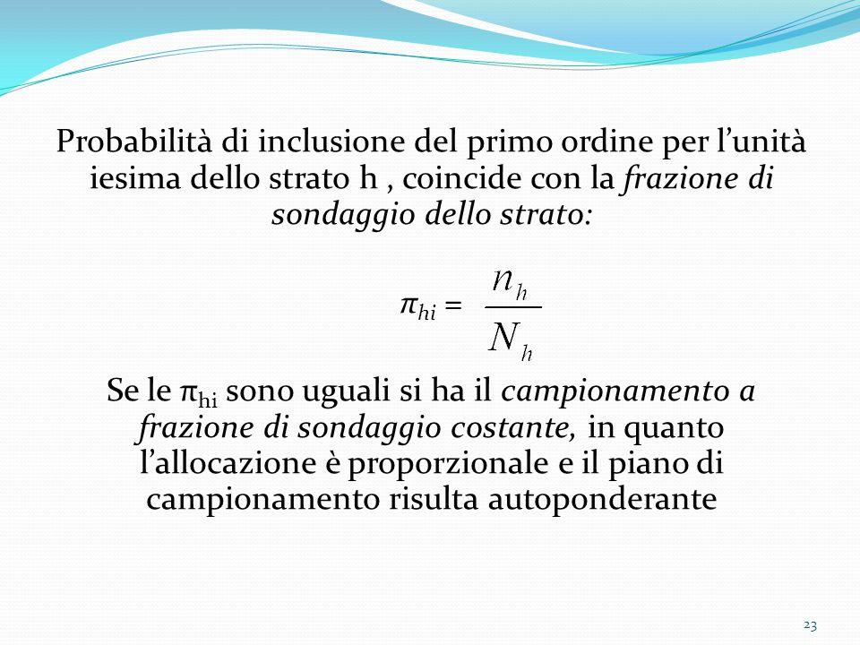 Probabilità di inclusione del primo ordine per l'unità iesima dello strato h, coincide con la frazione di sondaggio dello strato: π hi = Se le π hi sono uguali si ha il campionamento a frazione di sondaggio costante, in quanto l'allocazione è proporzionale e il piano di campionamento risulta autoponderante 23