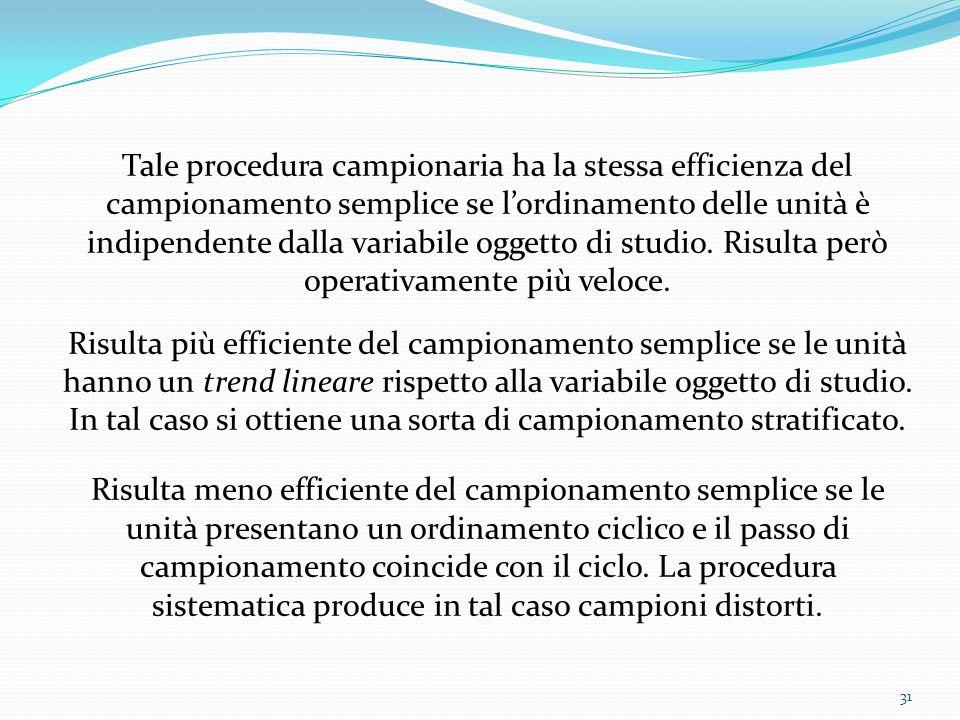 Tale procedura campionaria ha la stessa efficienza del campionamento semplice se l'ordinamento delle unità è indipendente dalla variabile oggetto di studio.