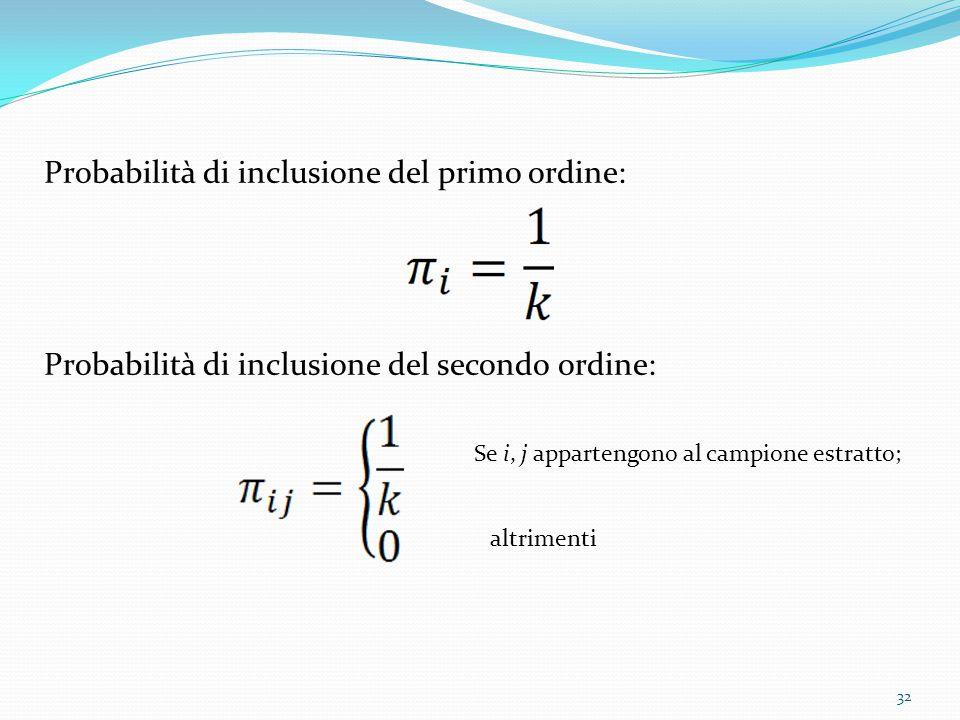 Probabilità di inclusione del primo ordine: Probabilità di inclusione del secondo ordine: Se i, j appartengono al campione estratto; altrimenti 32