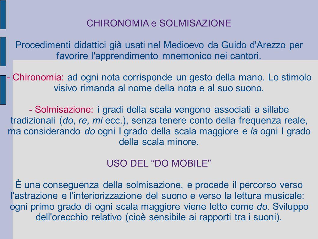 CHIRONOMIA e SOLMISAZIONE Procedimenti didattici già usati nel Medioevo da Guido d'Arezzo per favorire l'apprendimento mnemonico nei cantori. - Chiron