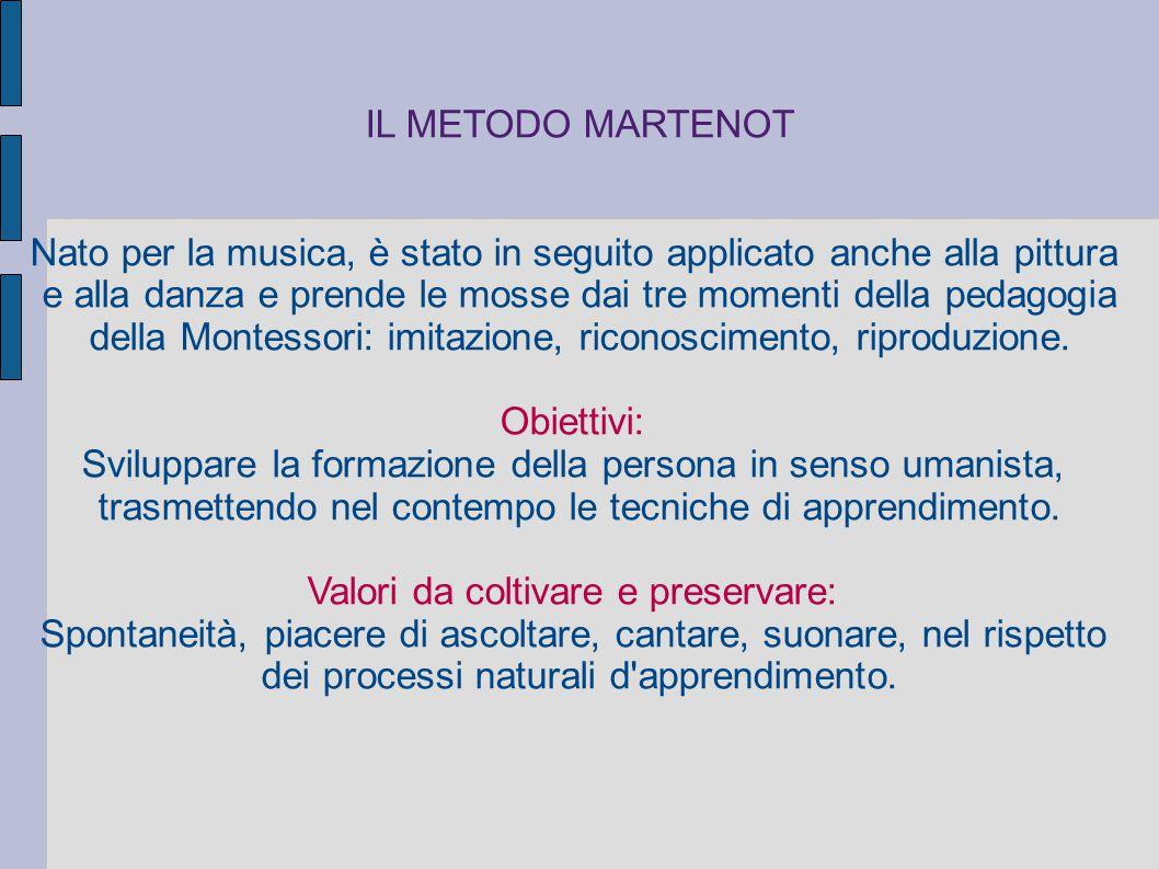 IL METODO MARTENOT Nato per la musica, è stato in seguito applicato anche alla pittura e alla danza e prende le mosse dai tre momenti della pedagogia