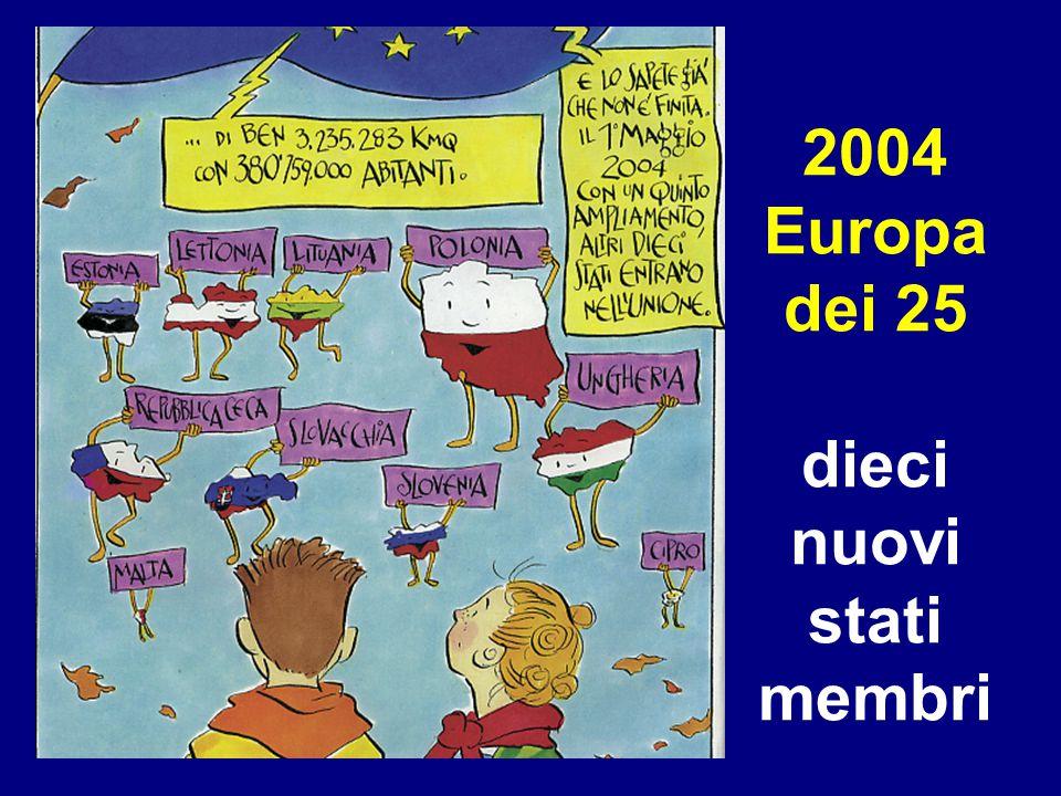 2004 Europa dei 25 dieci nuovi stati membri