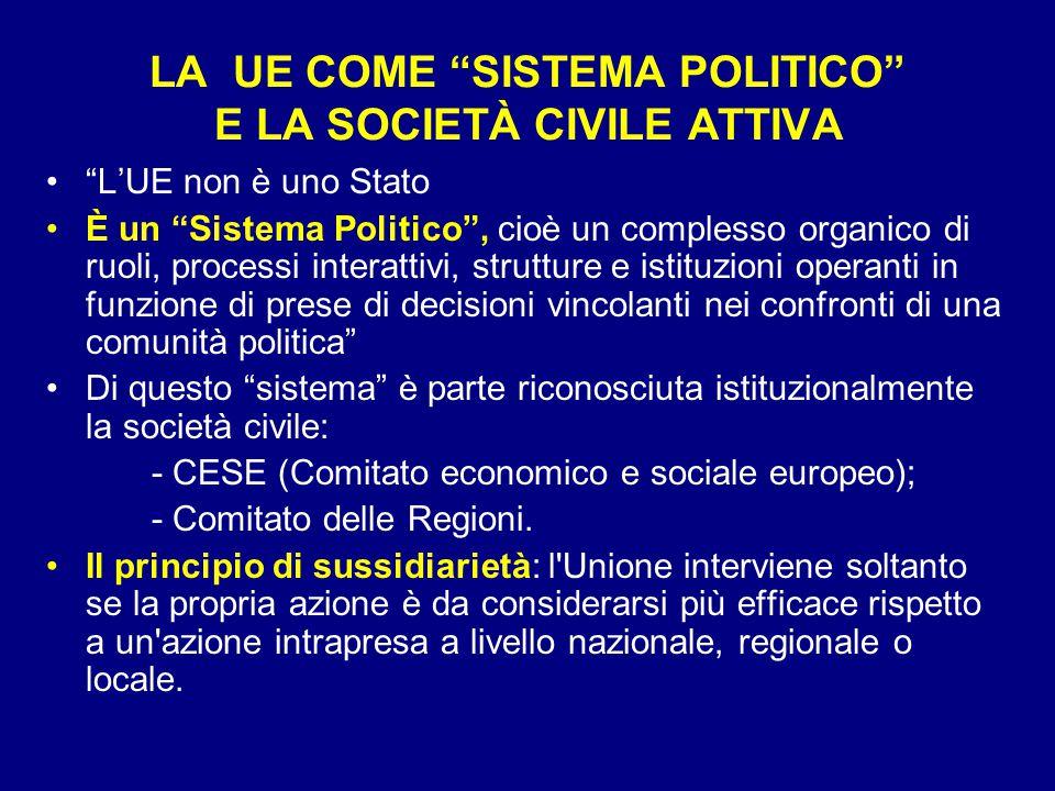 LA UE COME SISTEMA POLITICO E LA SOCIETÀ CIVILE ATTIVA L'UE non è uno Stato È un Sistema Politico , cioè un complesso organico di ruoli, processi interattivi, strutture e istituzioni operanti in funzione di prese di decisioni vincolanti nei confronti di una comunità politica Di questo sistema è parte riconosciuta istituzionalmente la società civile: - CESE (Comitato economico e sociale europeo); - Comitato delle Regioni.