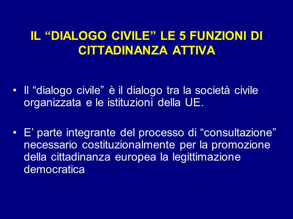 IL DIALOGO CIVILE LE 5 FUNZIONI DI CITTADINANZA ATTIVA Il dialogo civile è il dialogo tra la società civile organizzata e le istituzioni della UE.