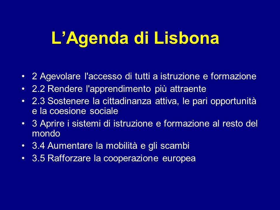 L'Agenda di Lisbona 2 Agevolare l accesso di tutti a istruzione e formazione 2.2 Rendere l apprendimento più attraente 2.3 Sostenere la cittadinanza attiva, le pari opportunità e la coesione sociale 3 Aprire i sistemi di istruzione e formazione al resto del mondo 3.4 Aumentare la mobilità e gli scambi 3.5 Rafforzare la cooperazione europea