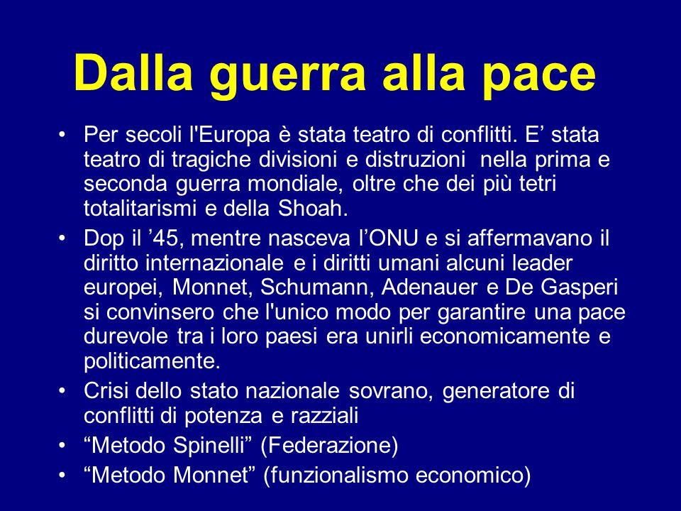 3) 2007: Il rilancio.