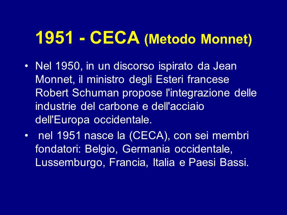 1951 - CECA (Metodo Monnet) Nel 1950, in un discorso ispirato da Jean Monnet, il ministro degli Esteri francese Robert Schuman propose l integrazione delle industrie del carbone e dell acciaio dell Europa occidentale.