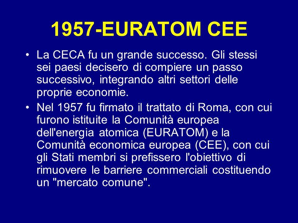 Europa dai 6 ai 12 1957: I Trattati di Roma nasce l' EUROPA DEI 6, come spazio economico comune: Belgio, Olanda Francia, Germania, Italia, Lussemburgo EUROPA DEI 12.