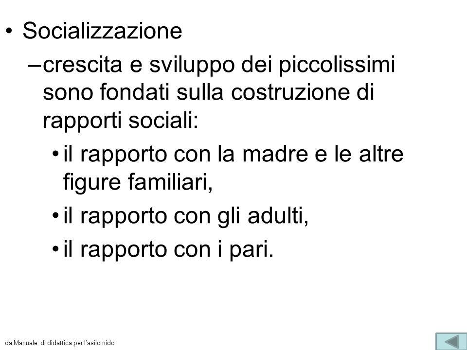 Socializzazione –crescita e sviluppo dei piccolissimi sono fondati sulla costruzione di rapporti sociali: il rapporto con la madre e le altre figure f