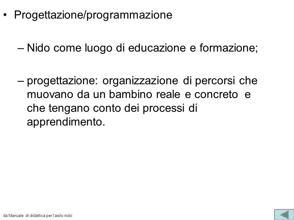 Progettazione/programmazione –Nido come luogo di educazione e formazione; –progettazione: organizzazione di percorsi che muovano da un bambino reale e
