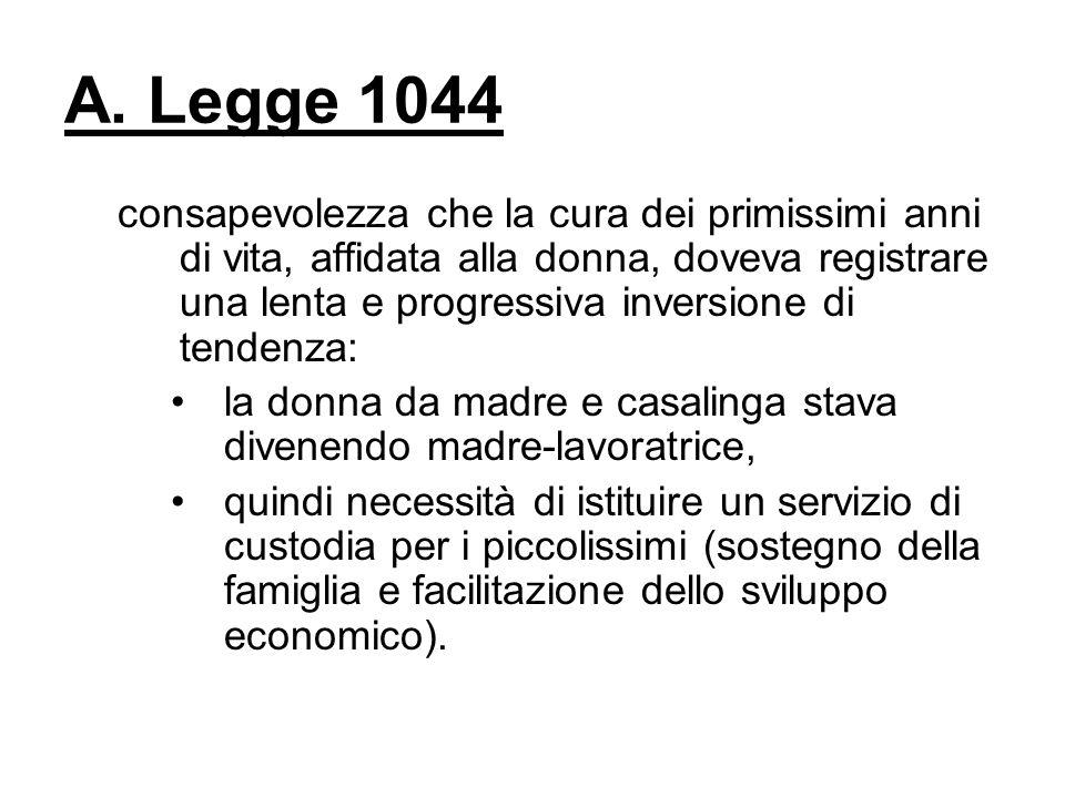 A. Legge 1044 consapevolezza che la cura dei primissimi anni di vita, affidata alla donna, doveva registrare una lenta e progressiva inversione di ten