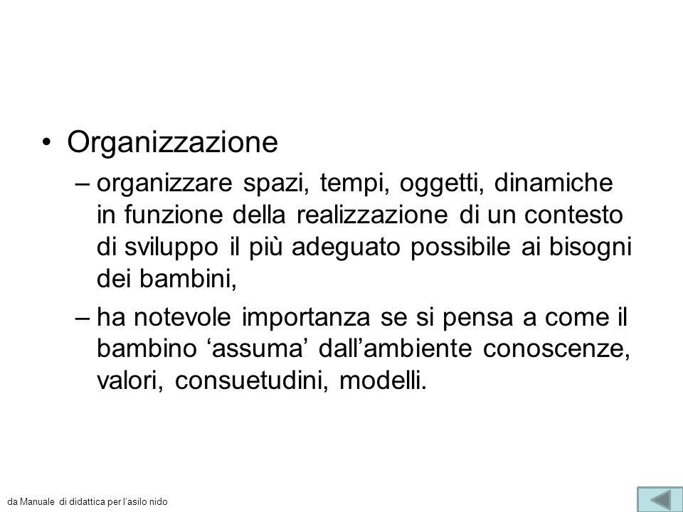 Organizzazione –organizzare spazi, tempi, oggetti, dinamiche in funzione della realizzazione di un contesto di sviluppo il più adeguato possibile ai b