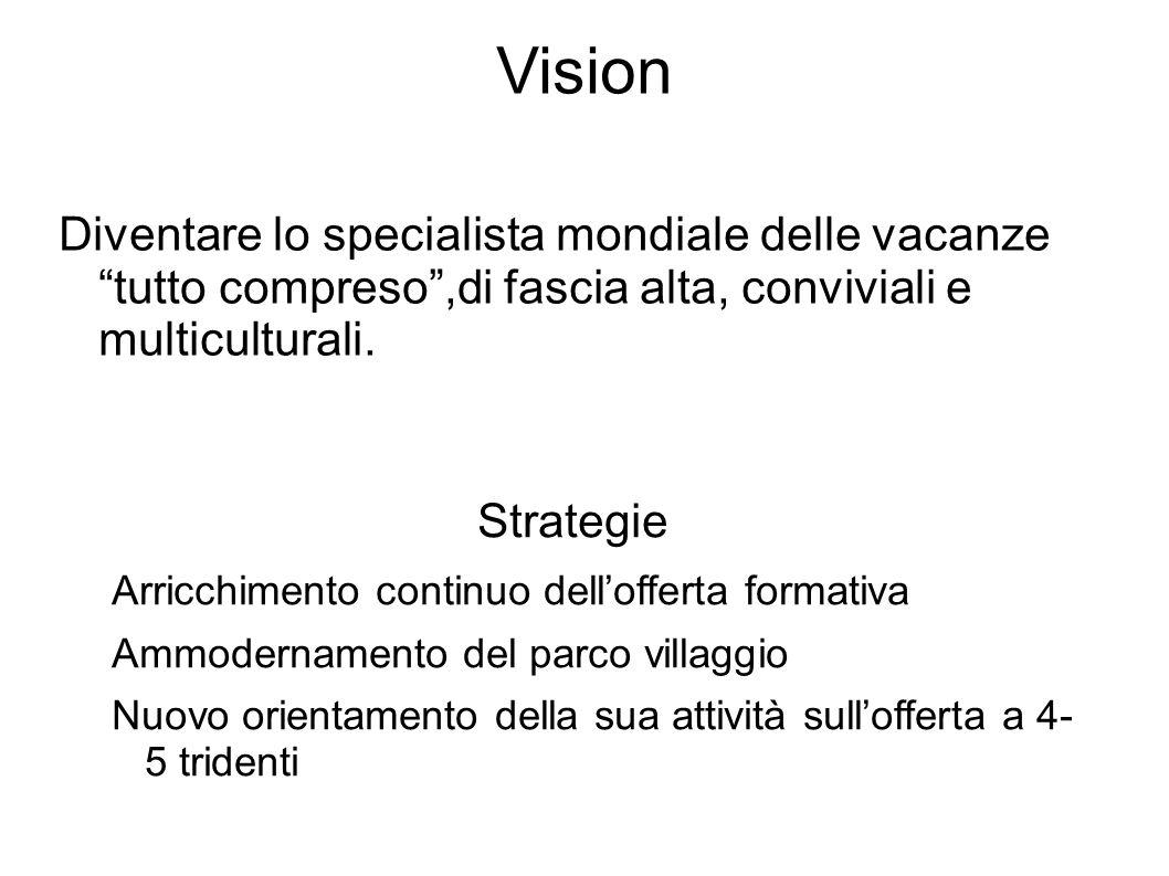 """Vision Diventare lo specialista mondiale delle vacanze """"tutto compreso"""",di fascia alta, conviviali e multiculturali. Strategie Arricchimento continuo"""