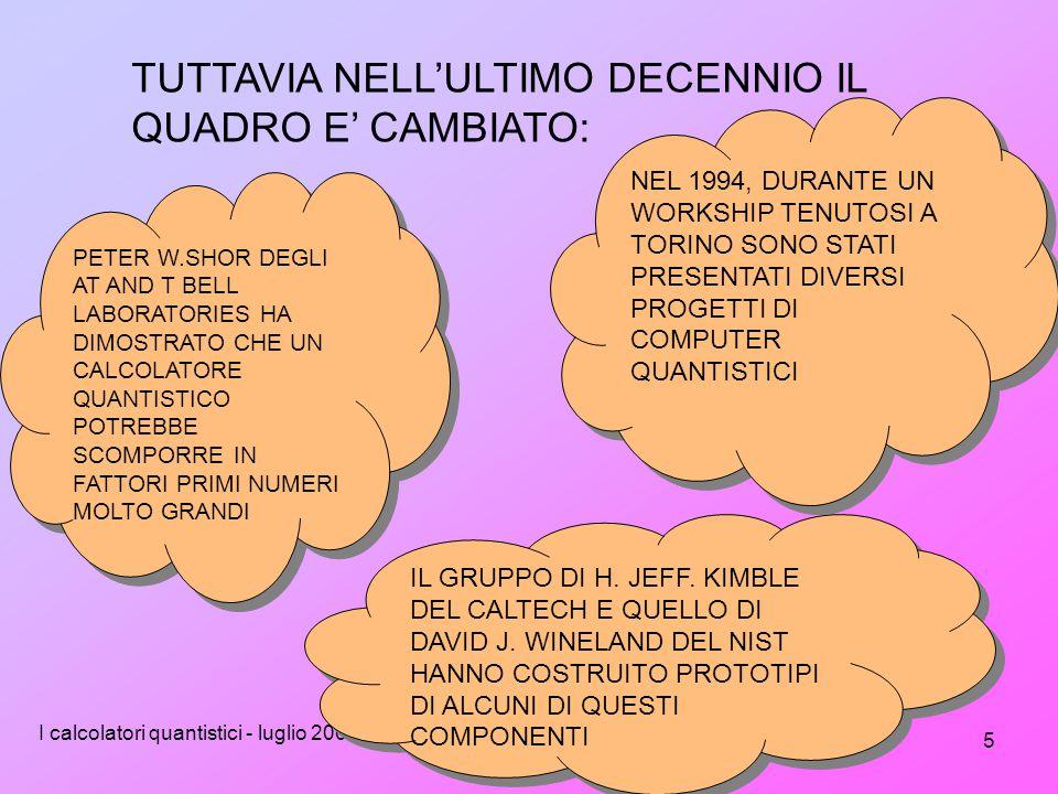 I calcolatori quantistici - luglio 2003 5 TUTTAVIA NELL'ULTIMO DECENNIO IL QUADRO E' CAMBIATO: NEL 1994, DURANTE UN WORKSHIP TENUTOSI A TORINO SONO STATI PRESENTATI DIVERSI PROGETTI DI COMPUTER QUANTISTICI PETER W.SHOR DEGLI AT AND T BELL LABORATORIES HA DIMOSTRATO CHE UN CALCOLATORE QUANTISTICO POTREBBE SCOMPORRE IN FATTORI PRIMI NUMERI MOLTO GRANDI IL GRUPPO DI H.