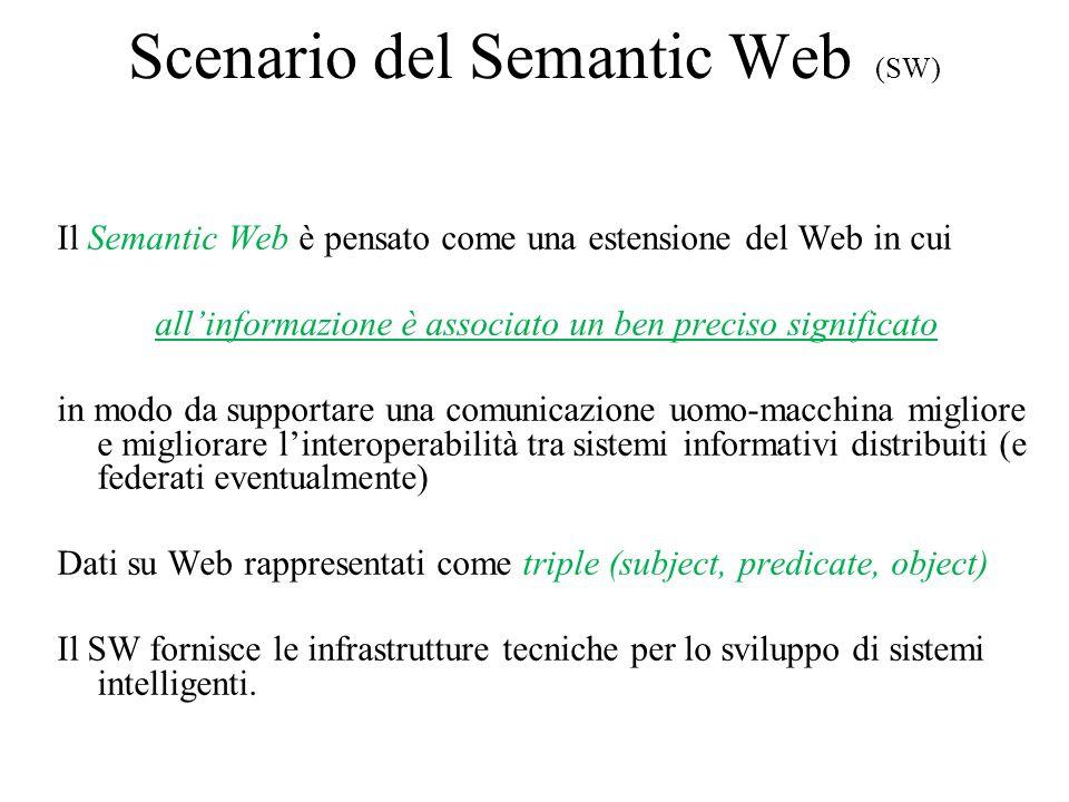 Scenario del Semantic Web (SW) Il Semantic Web è pensato come una estensione del Web in cui all'informazione è associato un ben preciso significato in modo da supportare una comunicazione uomo-macchina migliore e migliorare l'interoperabilità tra sistemi informativi distribuiti (e federati eventualmente) Dati su Web rappresentati come triple (subject, predicate, object) Il SW fornisce le infrastrutture tecniche per lo sviluppo di sistemi intelligenti.