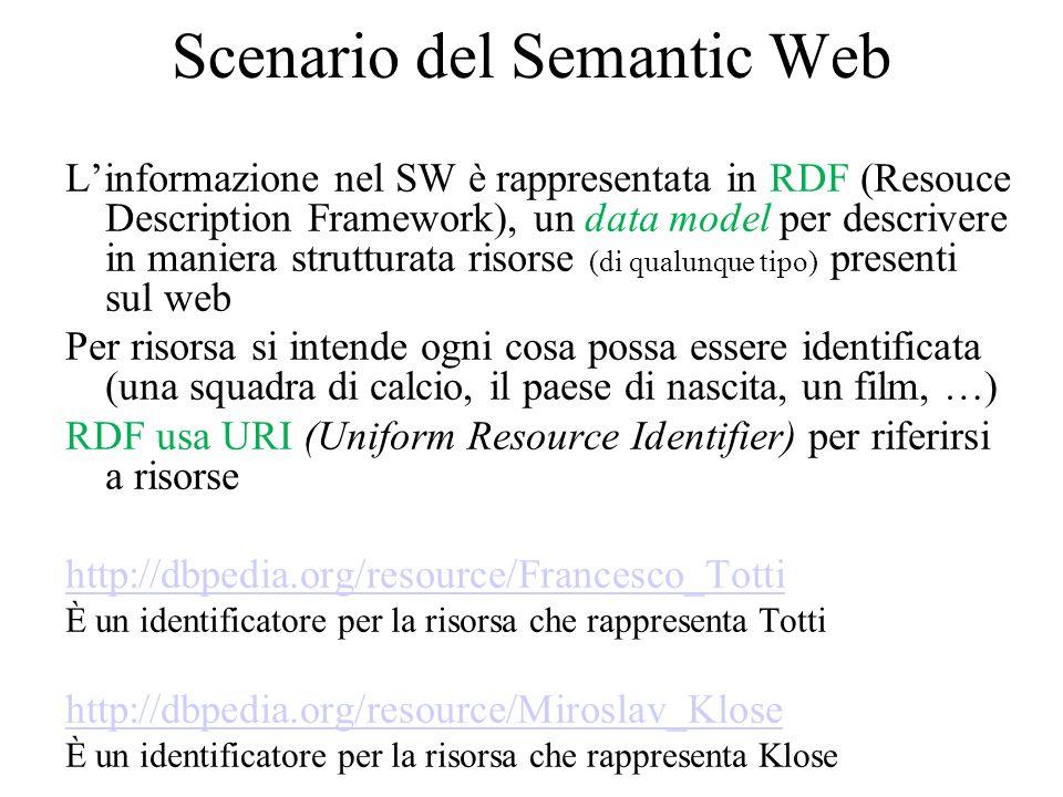 Scenario del Semantic Web L'informazione nel SW è rappresentata in RDF (Resouce Description Framework), un data model per descrivere in maniera strutturata risorse (di qualunque tipo) presenti sul web Per risorsa si intende ogni cosa possa essere identificata (una squadra di calcio, il paese di nascita, un film, …) RDF usa URI (Uniform Resource Identifier) per riferirsi a risorse http://dbpedia.org/resource/Francesco_Totti È un identificatore per la risorsa che rappresenta Totti http://dbpedia.org/resource/Miroslav_Klose È un identificatore per la risorsa che rappresenta Klose