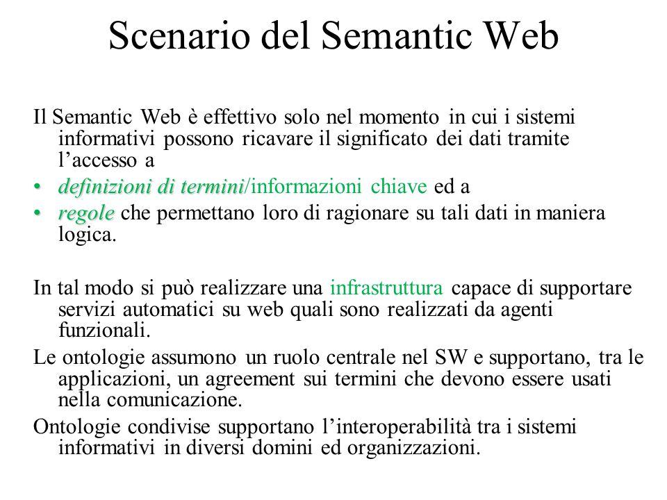 Scenario del Semantic Web Il Semantic Web è effettivo solo nel momento in cui i sistemi informativi possono ricavare il significato dei dati tramite l'accesso a definizioni di terminidefinizioni di termini/informazioni chiave ed a regoleregole che permettano loro di ragionare su tali dati in maniera logica.