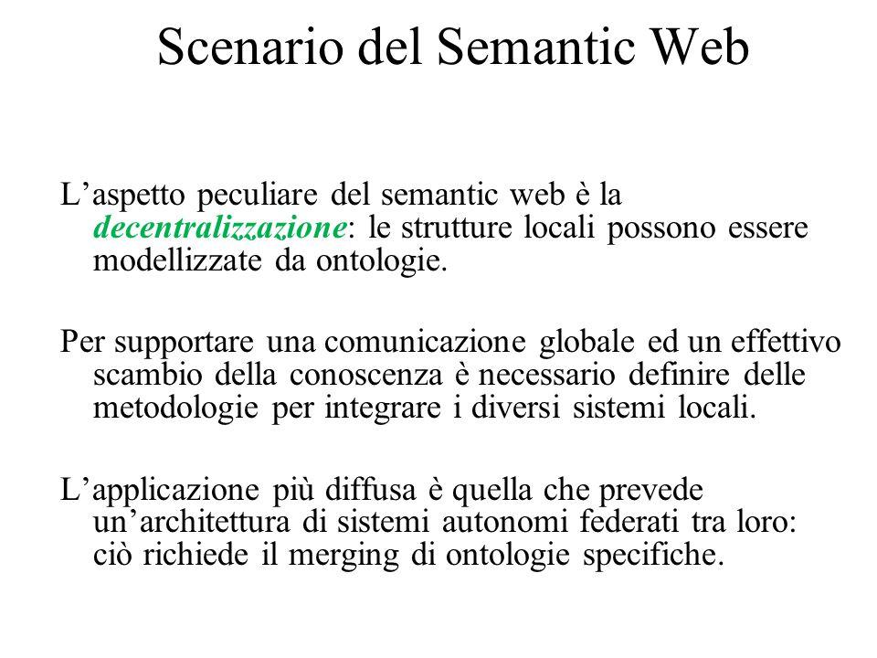 Scenario del Semantic Web L'aspetto peculiare del semantic web è la decentralizzazione: le strutture locali possono essere modellizzate da ontologie.