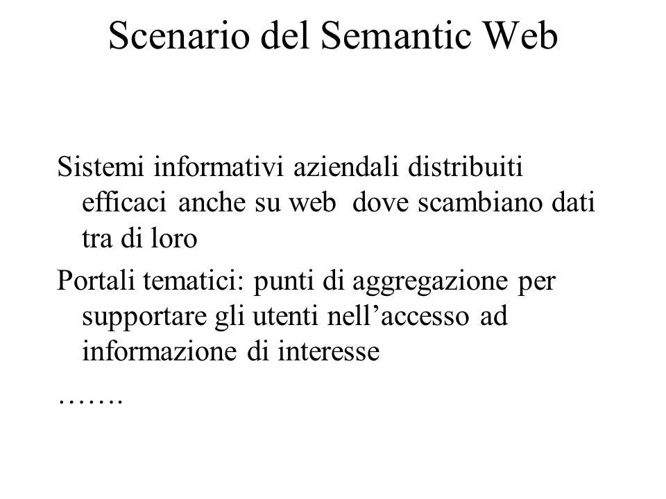 Scenario del Semantic Web Sistemi informativi aziendali distribuiti efficaci anche su web dove scambiano dati tra di loro Portali tematici: punti di a