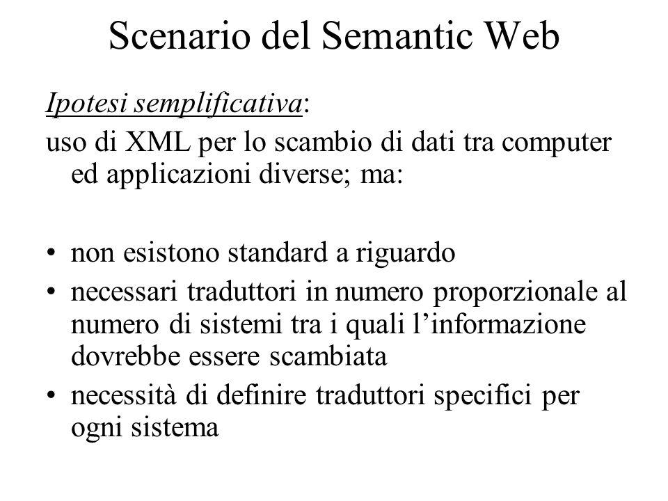 Scenario del Semantic Web Ipotesi semplificativa: uso di XML per lo scambio di dati tra computer ed applicazioni diverse; ma: non esistono standard a riguardo necessari traduttori in numero proporzionale al numero di sistemi tra i quali l'informazione dovrebbe essere scambiata necessità di definire traduttori specifici per ogni sistema