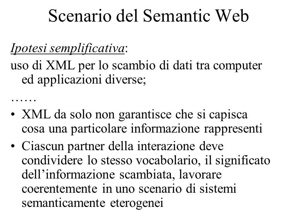 Scenario del Semantic Web Ipotesi semplificativa: uso di XML per lo scambio di dati tra computer ed applicazioni diverse; …… XML da solo non garantisce che si capisca cosa una particolare informazione rappresenti Ciascun partner della interazione deve condividere lo stesso vocabolario, il significato dell'informazione scambiata, lavorare coerentemente in uno scenario di sistemi semanticamente eterogenei