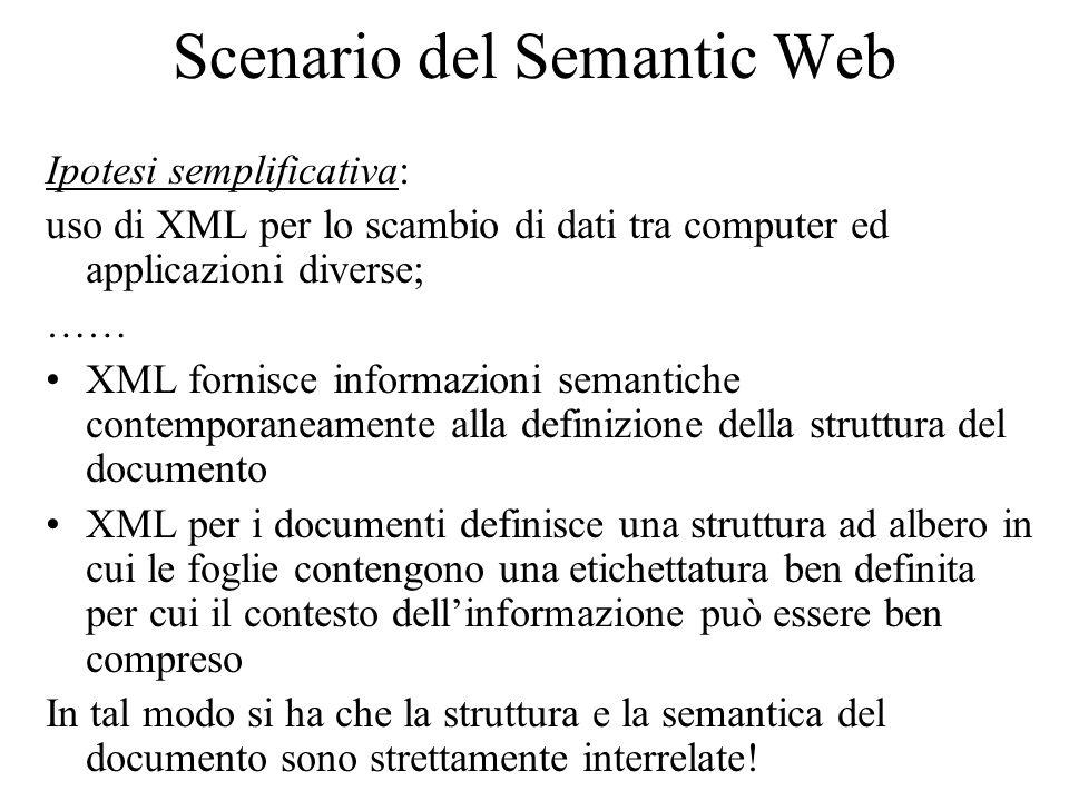 Scenario del Semantic Web Ipotesi semplificativa: uso di XML per lo scambio di dati tra computer ed applicazioni diverse; …… XML fornisce informazioni semantiche contemporaneamente alla definizione della struttura del documento XML per i documenti definisce una struttura ad albero in cui le foglie contengono una etichettatura ben definita per cui il contesto dell'informazione può essere ben compreso In tal modo si ha che la struttura e la semantica del documento sono strettamente interrelate!