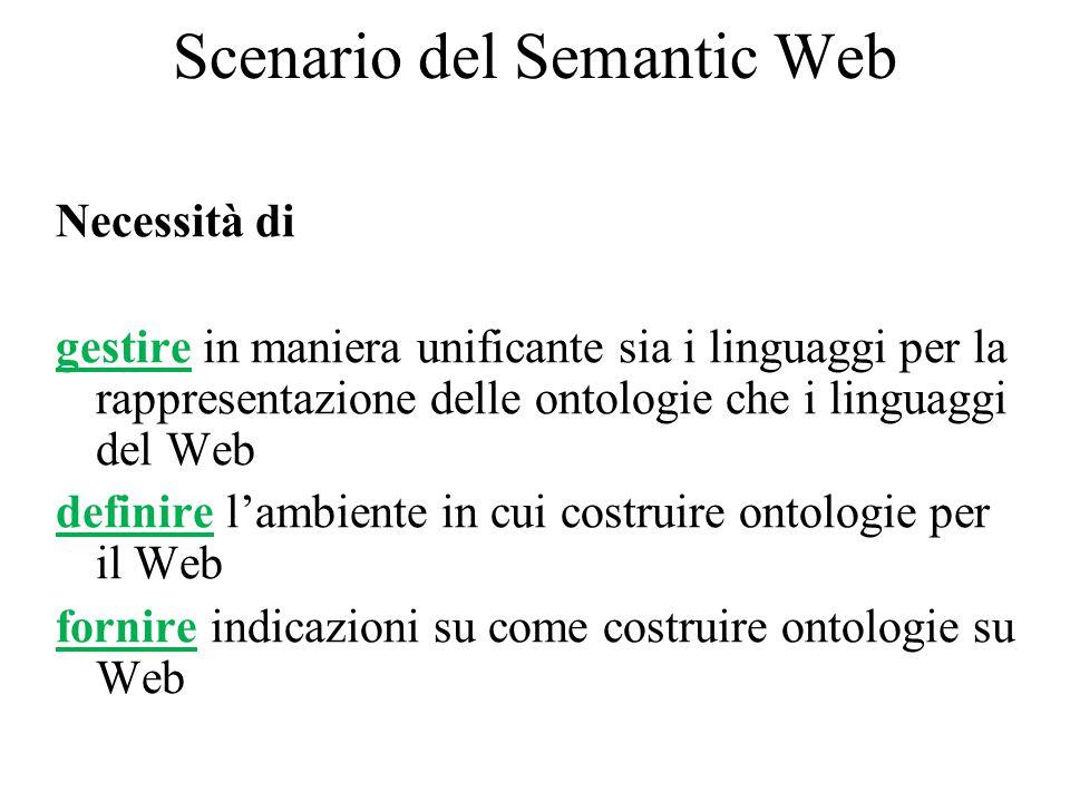 Scenario del Semantic Web Necessità di gestire in maniera unificante sia i linguaggi per la rappresentazione delle ontologie che i linguaggi del Web definire l'ambiente in cui costruire ontologie per il Web fornire indicazioni su come costruire ontologie su Web
