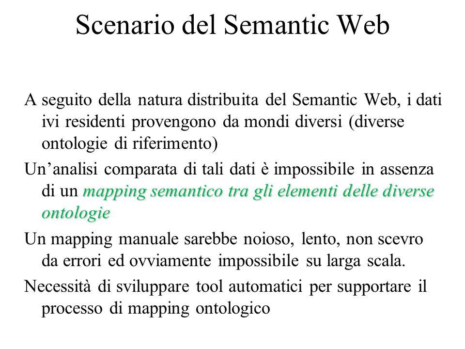 Scenario del Semantic Web A seguito della natura distribuita del Semantic Web, i dati ivi residenti provengono da mondi diversi (diverse ontologie di riferimento) mapping semantico tra gli elementi delle diverse ontologie Un'analisi comparata di tali dati è impossibile in assenza di un mapping semantico tra gli elementi delle diverse ontologie Un mapping manuale sarebbe noioso, lento, non scevro da errori ed ovviamente impossibile su larga scala.
