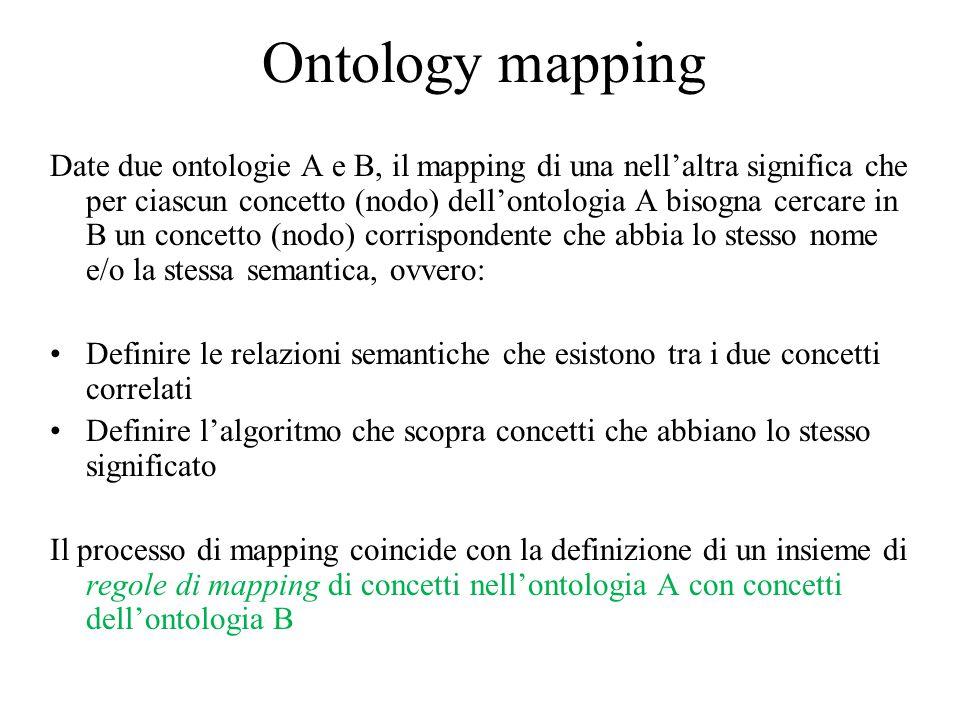 Ontology mapping Date due ontologie A e B, il mapping di una nell'altra significa che per ciascun concetto (nodo) dell'ontologia A bisogna cercare in B un concetto (nodo) corrispondente che abbia lo stesso nome e/o la stessa semantica, ovvero: Definire le relazioni semantiche che esistono tra i due concetti correlati Definire l'algoritmo che scopra concetti che abbiano lo stesso significato Il processo di mapping coincide con la definizione di un insieme di regole di mapping di concetti nell'ontologia A con concetti dell'ontologia B