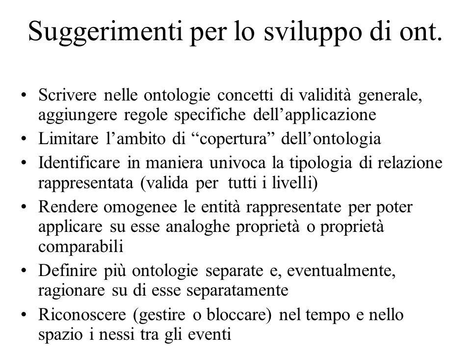 Suggerimenti per lo sviluppo di ont. Scrivere nelle ontologie concetti di validità generale, aggiungere regole specifiche dell'applicazione Limitare l