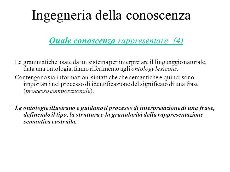 Ingegneria della conoscenza Quale conoscenza rappresentare (4) Le grammatiche usate da un sistema per interpretare il linguaggio naturale, data una ontologia, fanno riferimento agli ontology lexicons.