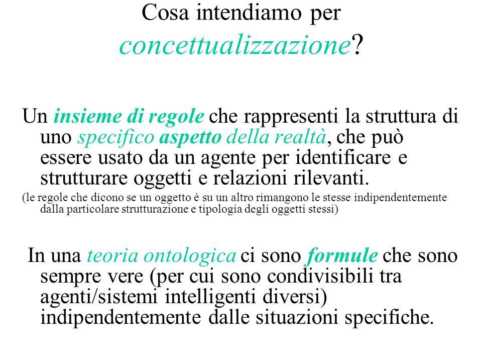 Cosa intendiamo per concettualizzazione? Un insieme di regole che rappresenti la struttura di uno specifico aspetto della realtà, che può essere usato