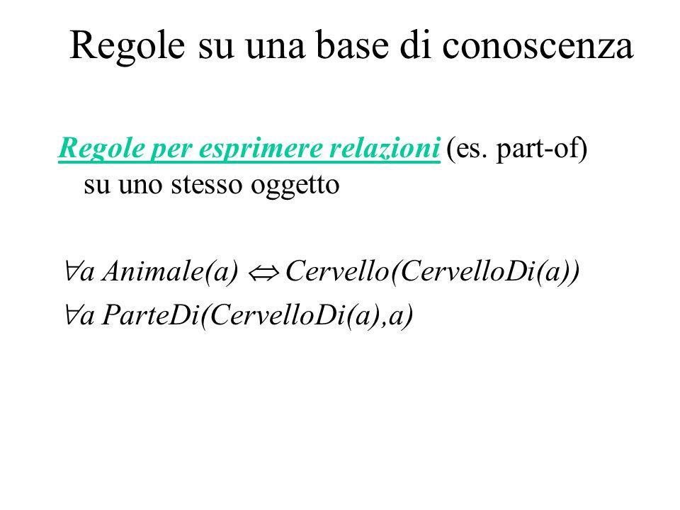 Regole su una base di conoscenza Regole per esprimere relazioni (es. part-of) su uno stesso oggetto  a Animale(a)  Cervello(CervelloDi(a))  a Parte