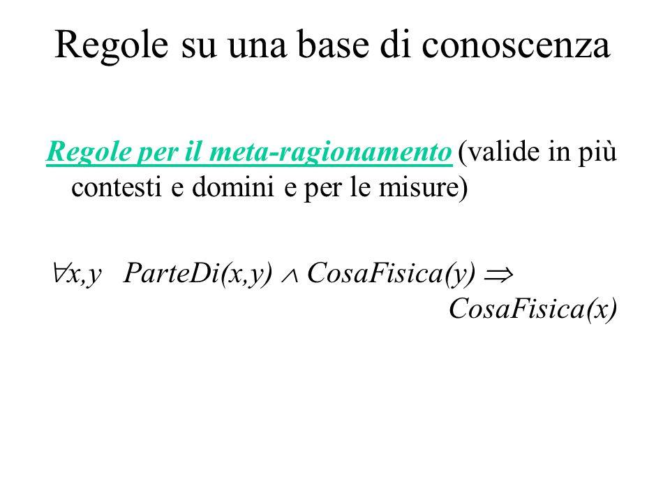 Regole su una base di conoscenza Regole per il meta-ragionamento (valide in più contesti e domini e per le misure)  x,y ParteDi(x,y)  CosaFisica(y)