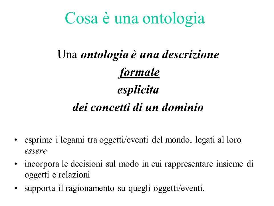 Cosa è una ontologia Una ontologia è una descrizione formale esplicita dei concetti di un dominio esprime i legami tra oggetti/eventi del mondo, legati al loro essere incorpora le decisioni sul modo in cui rappresentare insieme di oggetti e relazioni supporta il ragionamento su quegli oggetti/eventi.